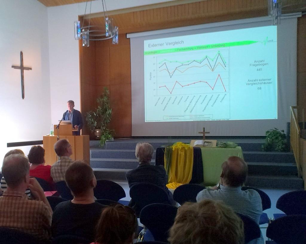 Prof. W. Zinn präsentiert die Ergebnisse der Patientenbefragung im Kirchsaal der Klinik Hohe Mark